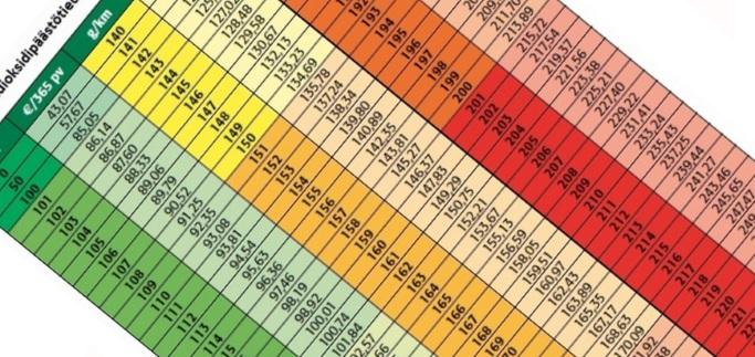 Käyttövoimavero laskuri trafi